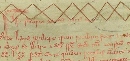 État des possessions anglaises de l'abbaye de Saint-Évroult